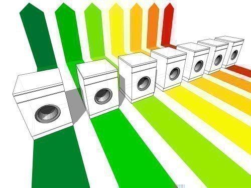 Классы стиральных машинок