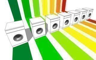 Класс эффективности стирки в стиральной машинке – что это такое и какой лучше?