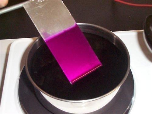 Покраска ткани