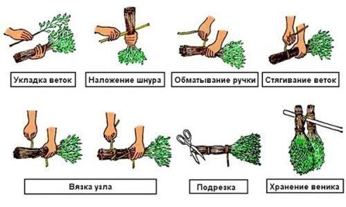 Изготовление веников